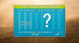 Pogoda na 16 dni: zima zapomina o Polsce