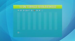 Pogoda na 16 dni: rosyjskie zimno nad Polską